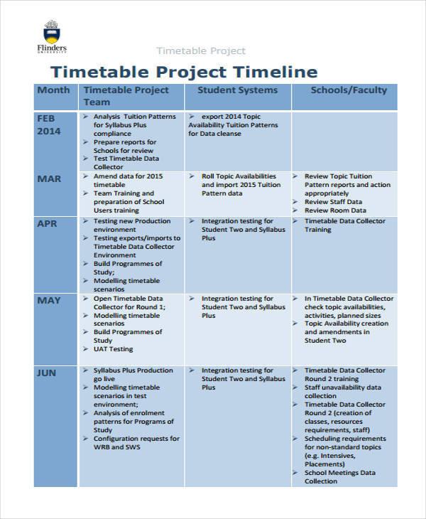 training project1