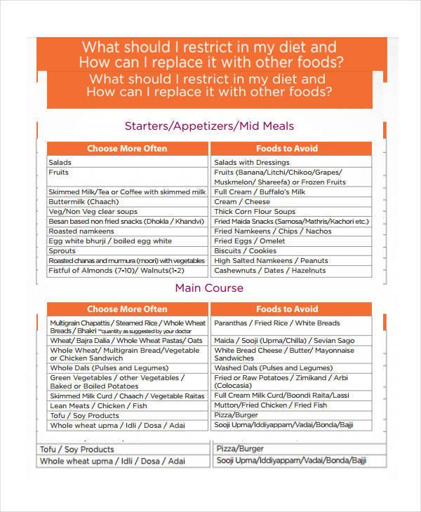 weight loss diet chart2
