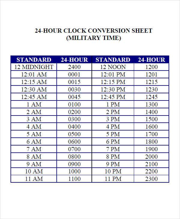 24 Hour Clock Time Conversion Chart