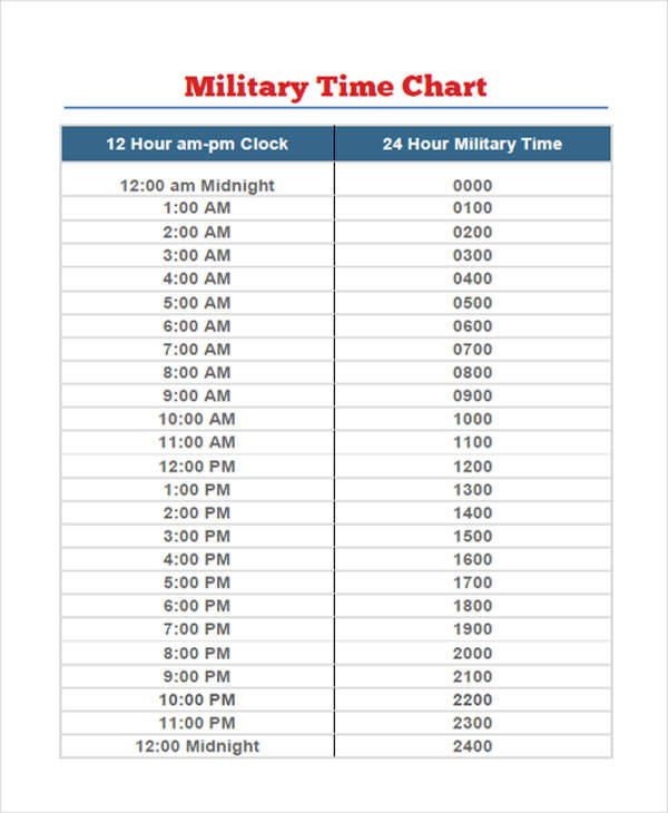 Military Time Chart - The 24 Hour Clock