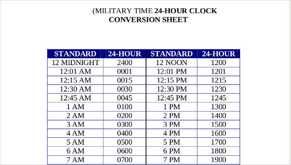 image about Printable Military Time Conversion Chart called 7+ Season Conversion Chart - Illustrations inside PDF