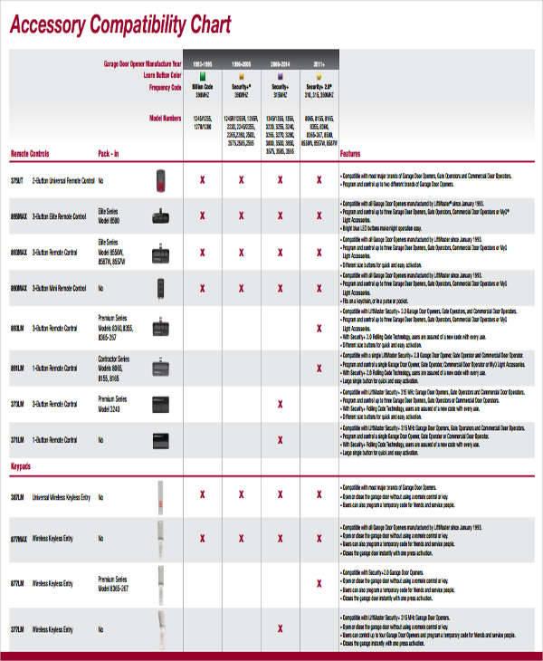 accessory compatibility chart