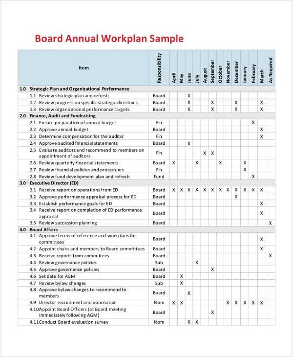 Sample Work Plans