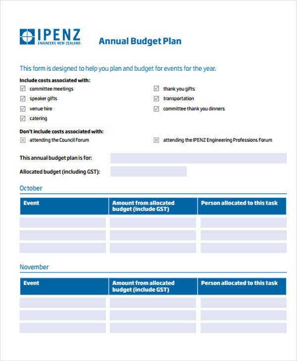 annual budget1