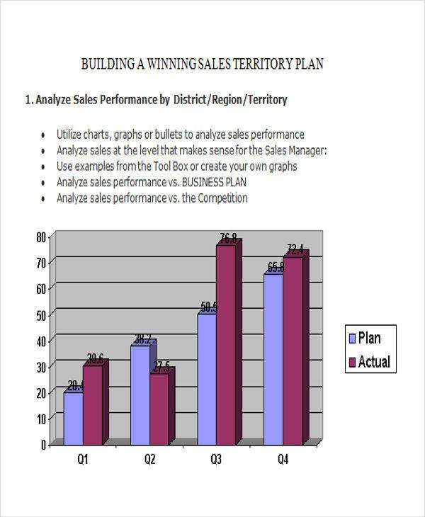 building sales plan