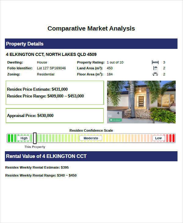 comparative market1