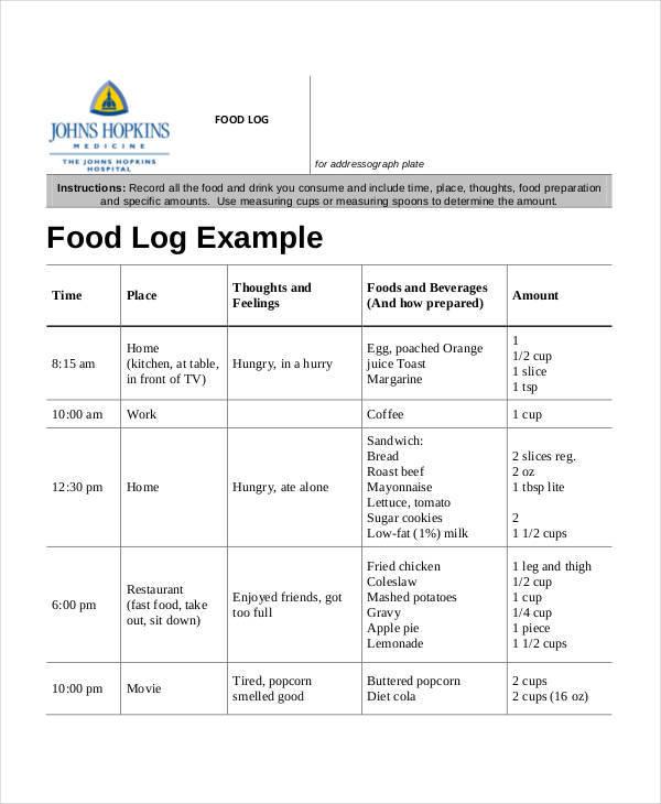 diabetic food log1