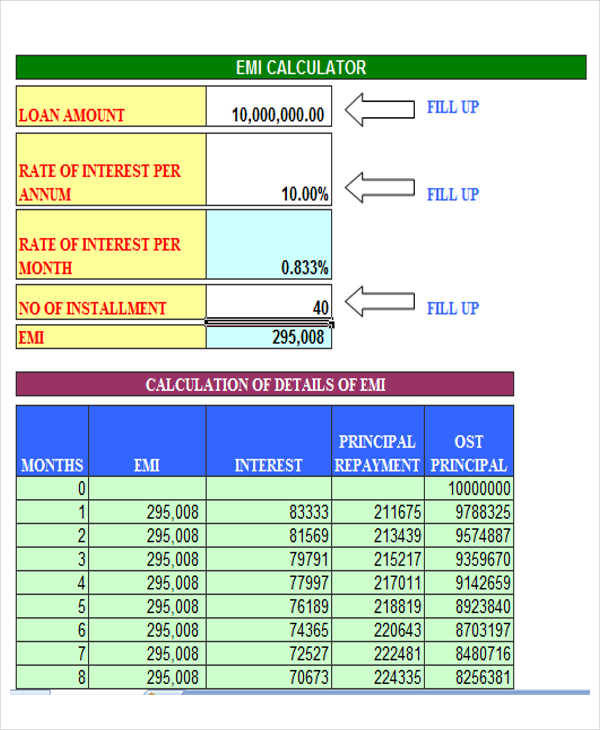 amortization calculator chart