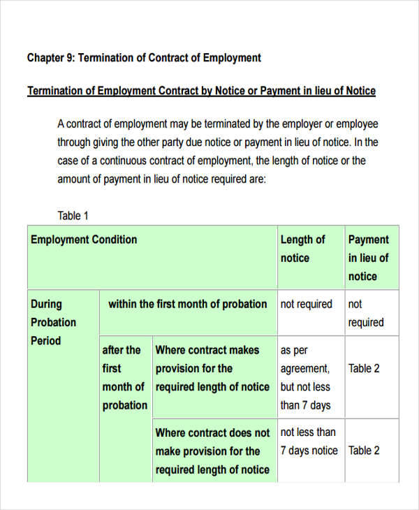 employment termination contract