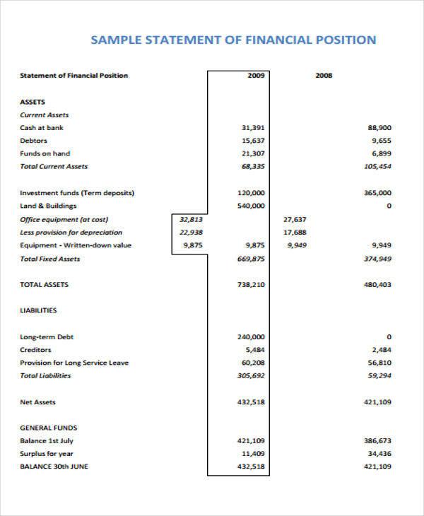 financial position statement