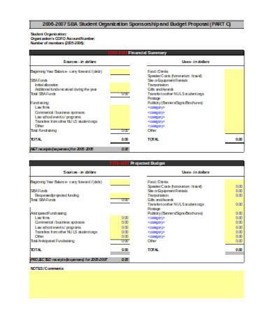 general budget proposal
