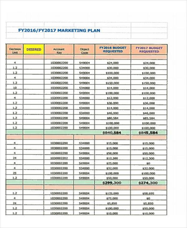 marketing budget1