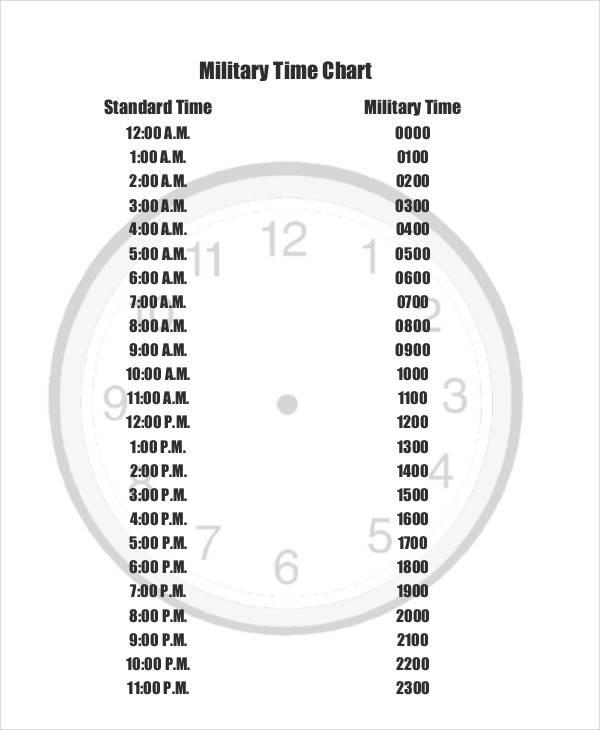 military time clock chart