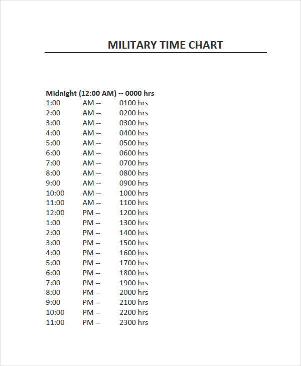 Military Time Table Chart