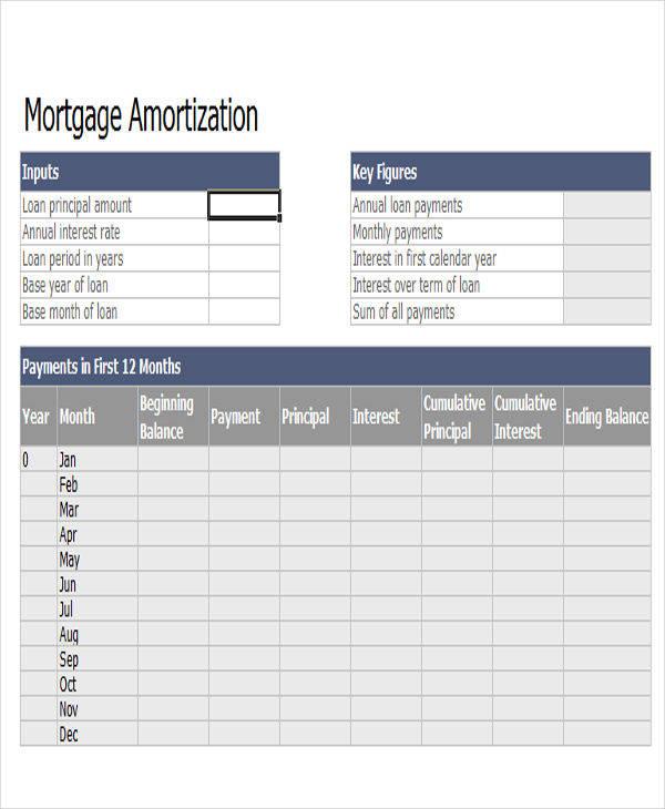 mortgage amortization loan chart