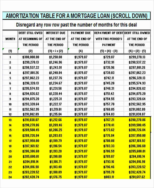 mortgage amortization loan chart1