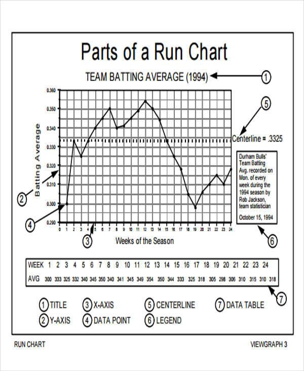 pareto run chart1