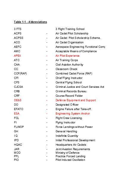 pilot scholarship contract template