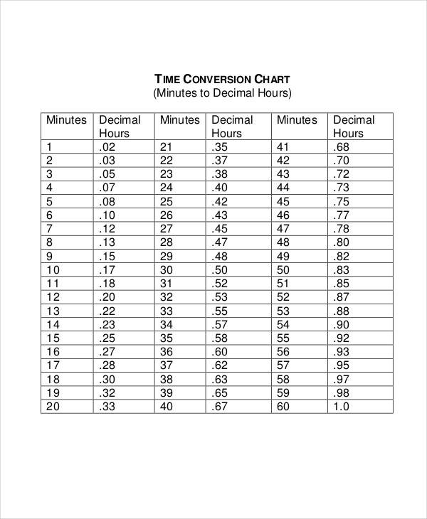 Time Conversion Chart  Examples In Pdf