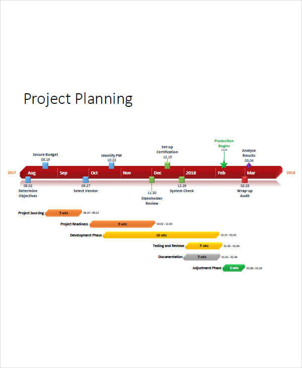 project planning time1