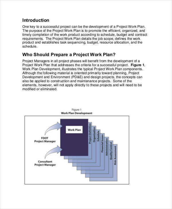 project work plan6