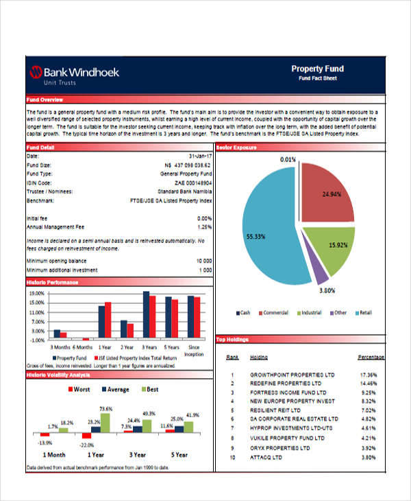 property fund sheet