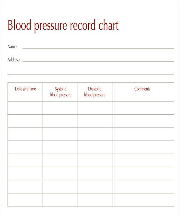record blood pressure chart