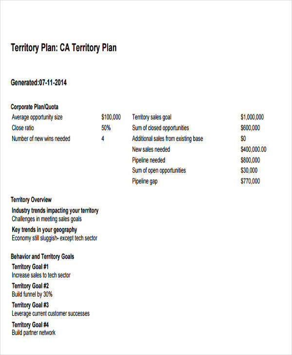 26 Sales Plan Examples – Sales Territory Business Plan