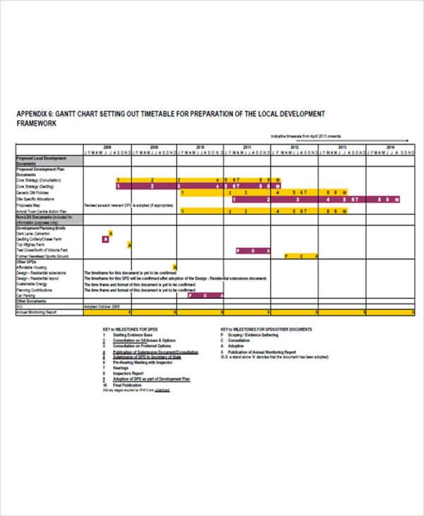 time frame gantt chart