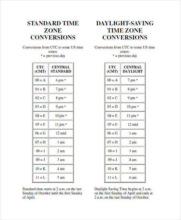 Free Time Chart