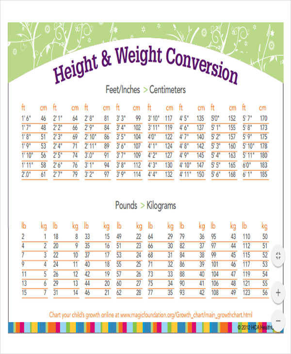 weight conversion chart1