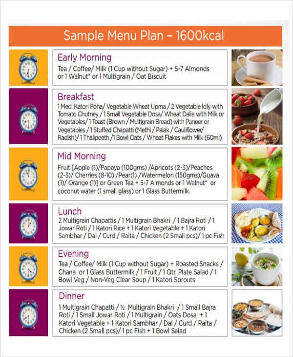 weight loss diet chart1