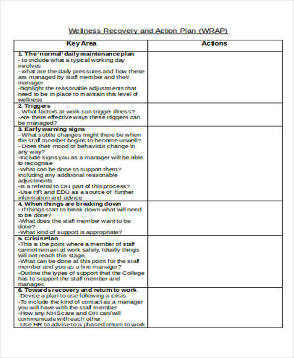 8 recovery plan samples templates sample templates for Recovery action plan template