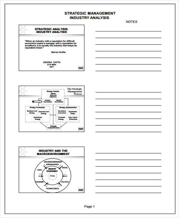 analysis of strategic management