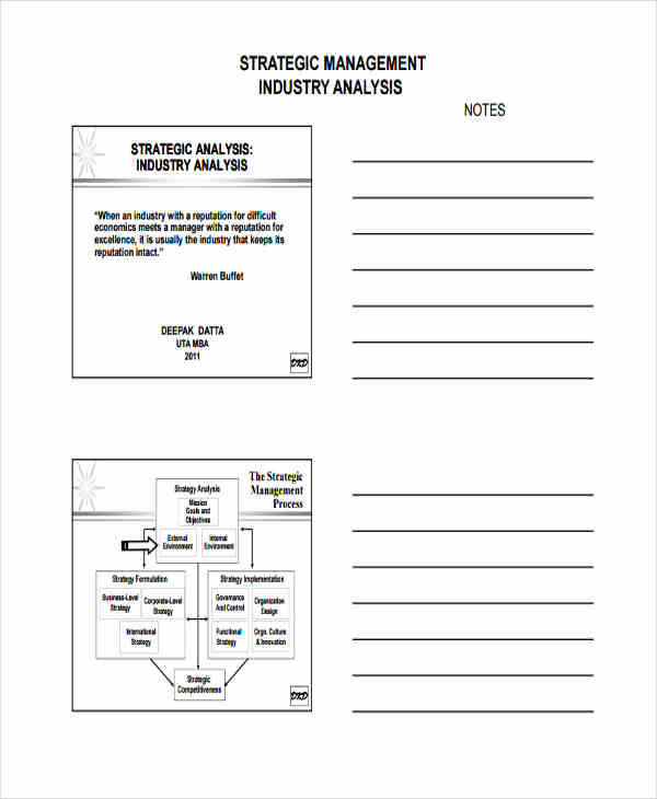 analysis of strategic management1
