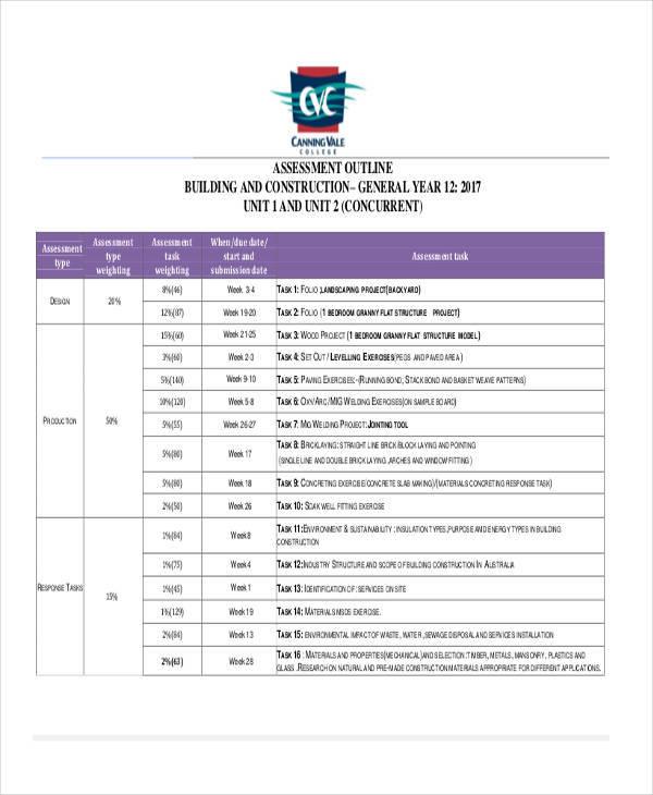 assessment for building construction