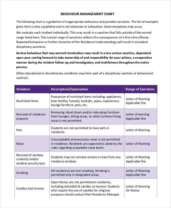 behavior management chart