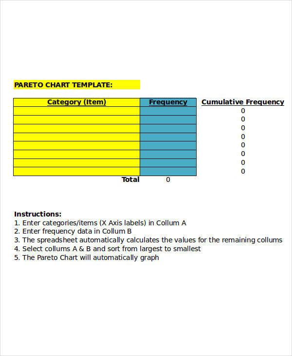 blank pareto chart example
