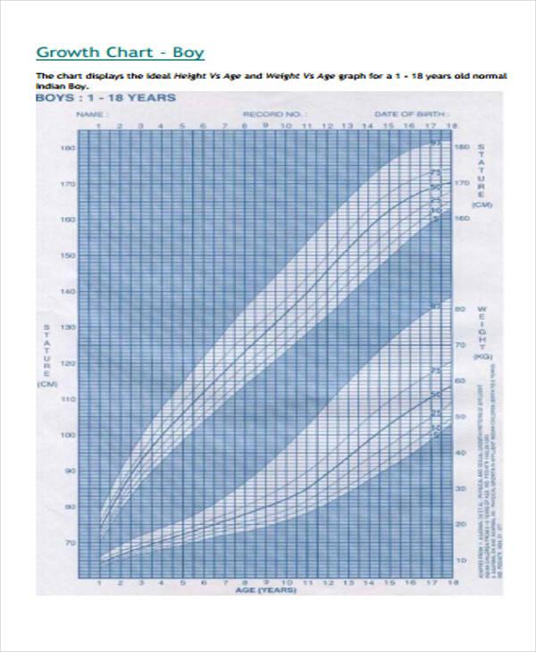 boys growth chart1