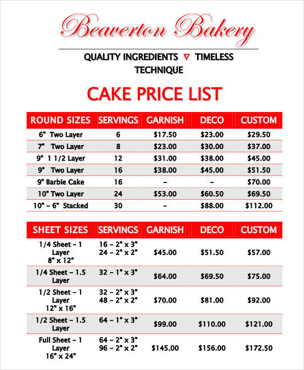 Cake Equipment List