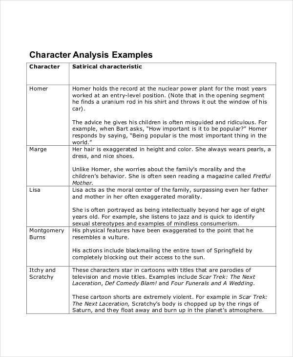 Character Analysis   Examples In Word Pdf