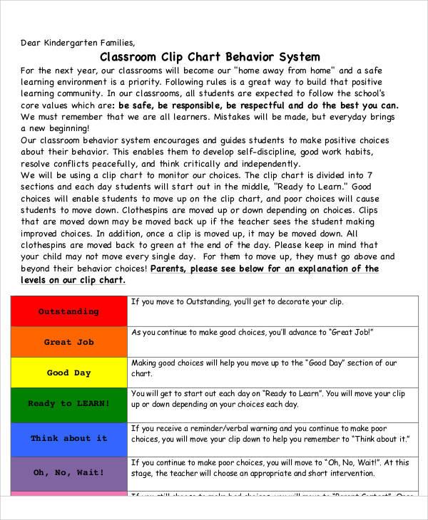 chart for kindergarten behavior