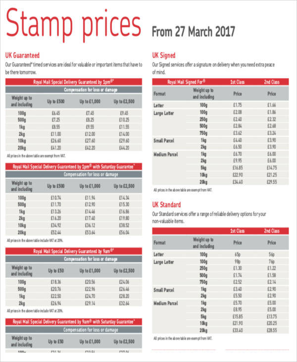 chart for stamp price