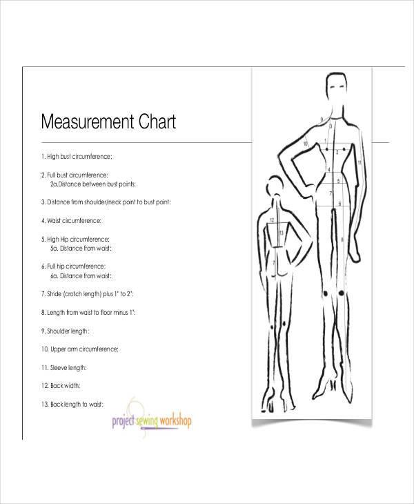chart for waist measurement