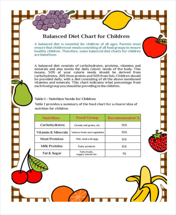 child diet chart sample