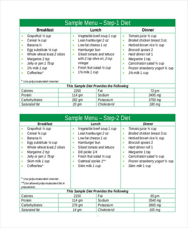 cholesterol diet chart