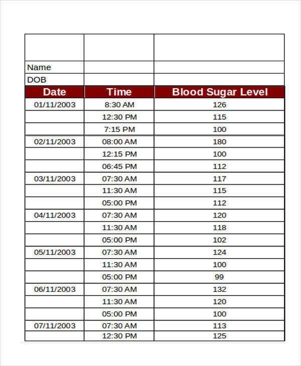 diabetic blood sugar log