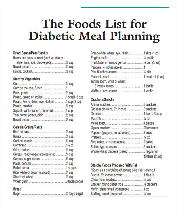Free 12 Food List Samples In Pdf