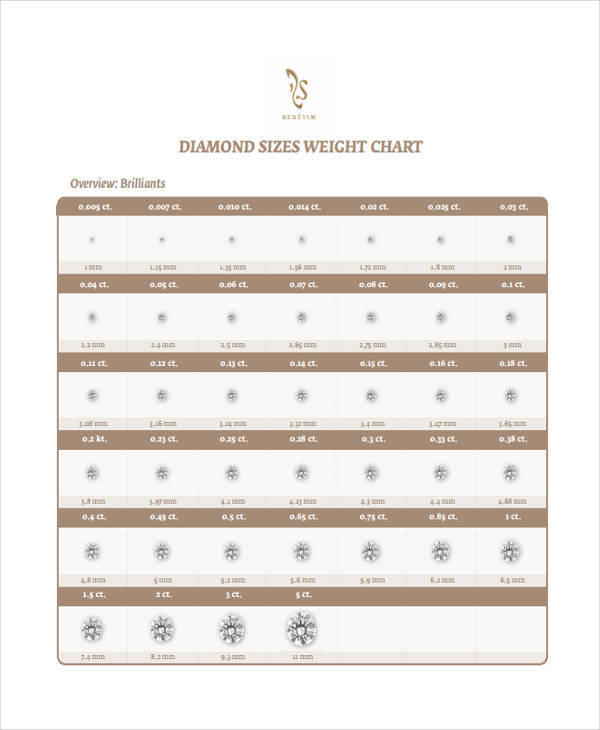 diamond size chart1