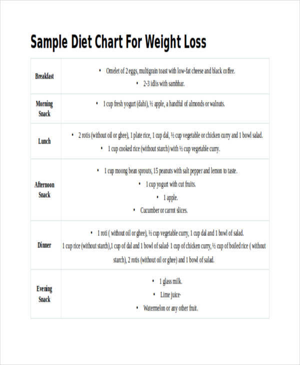 diet chart for weight loss
